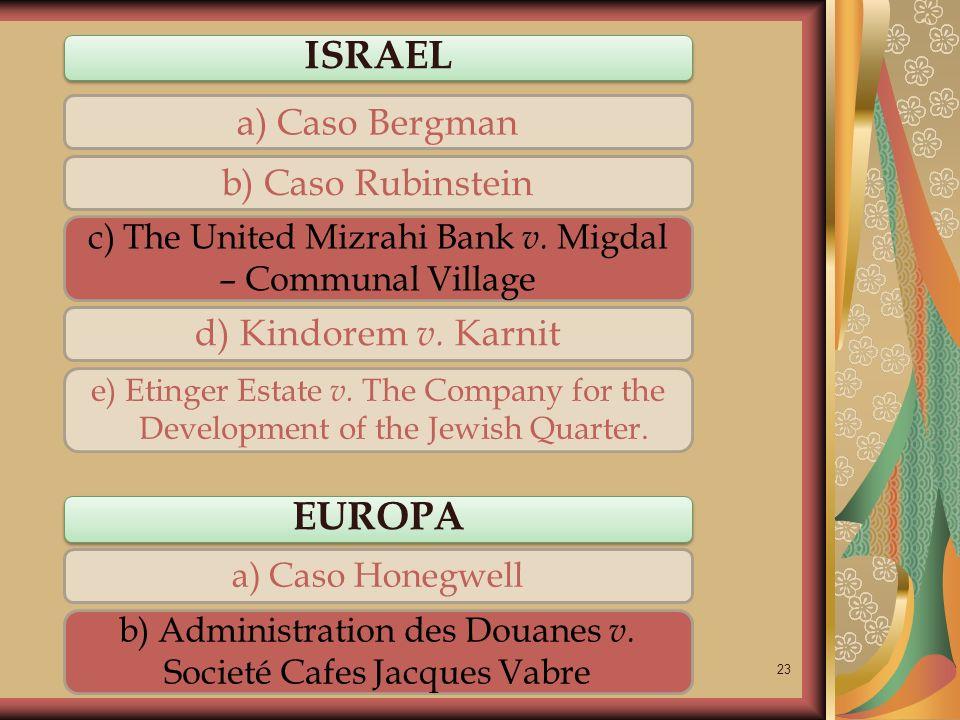 ISRAEL EUROPA a) Caso Bergman b) Caso Rubinstein d) Kindorem v. Karnit