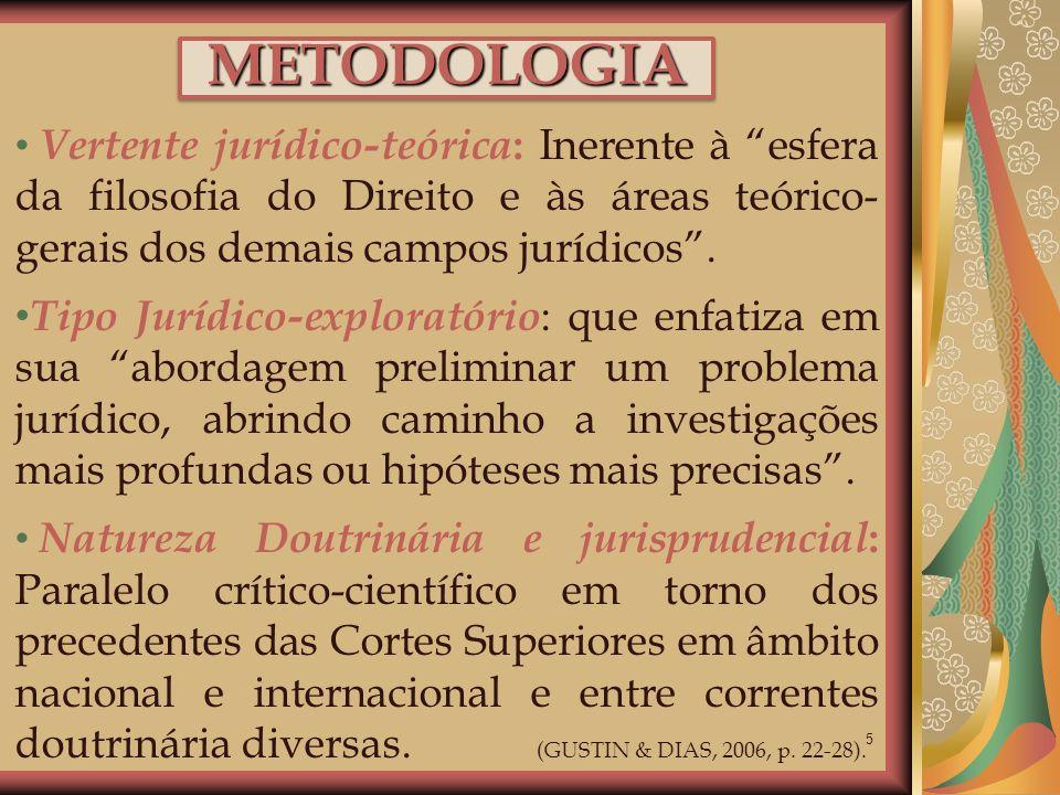 METODOLOGIA Vertente jurídico-teórica: Inerente à esfera da filosofia do Direito e às áreas teórico-gerais dos demais campos jurídicos .