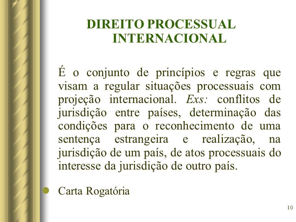 DIREITO PROCESSUAL INTERNACIONAL
