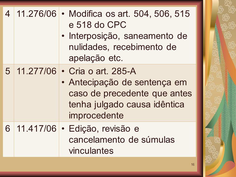 4 11.276/06. Modifica os art. 504, 506, 515 e 518 do CPC. Interposição, saneamento de nulidades, recebimento de apelação etc.