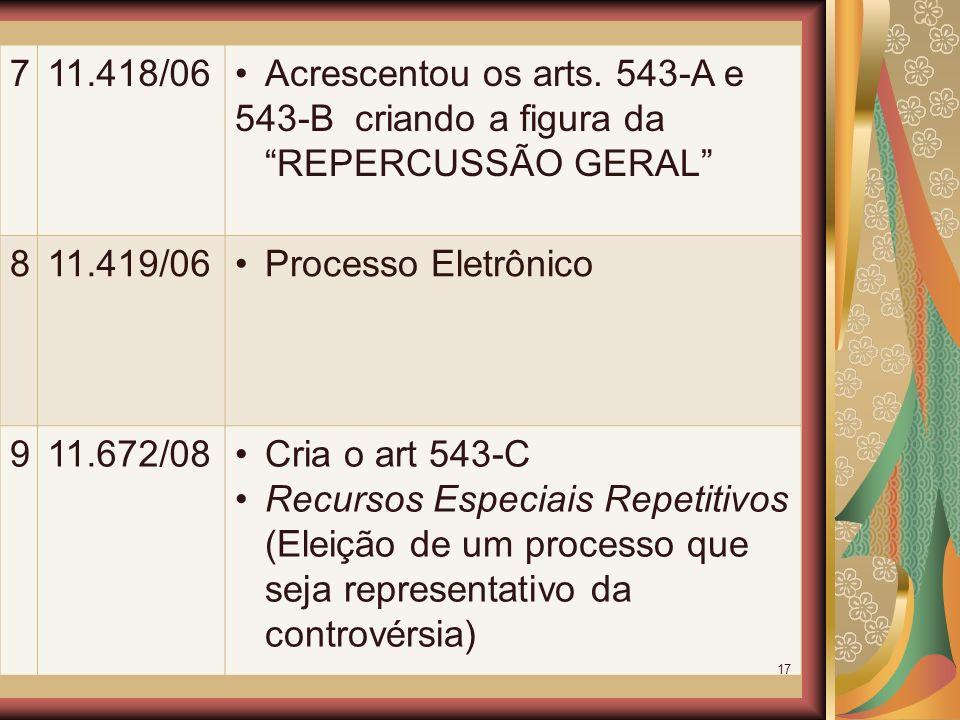 7 11.418/06. Acrescentou os arts. 543-A e. 543-B criando a figura da REPERCUSSÃO GERAL 8. 11.419/06.