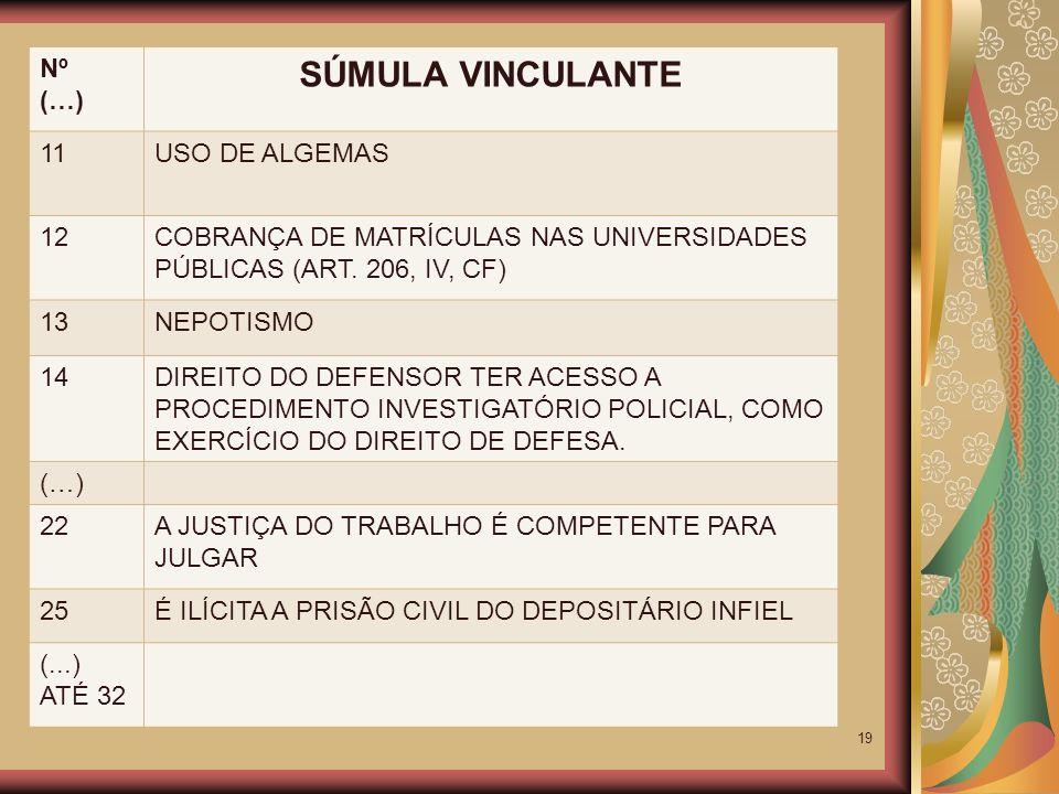 SÚMULA VINCULANTE Nº (…) 11 USO DE ALGEMAS 12