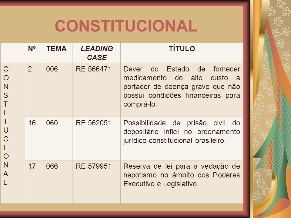 CONSTITUCIONAL Nº TEMA LEADING CASE TÍTULO C O N S T I U A L 2 006