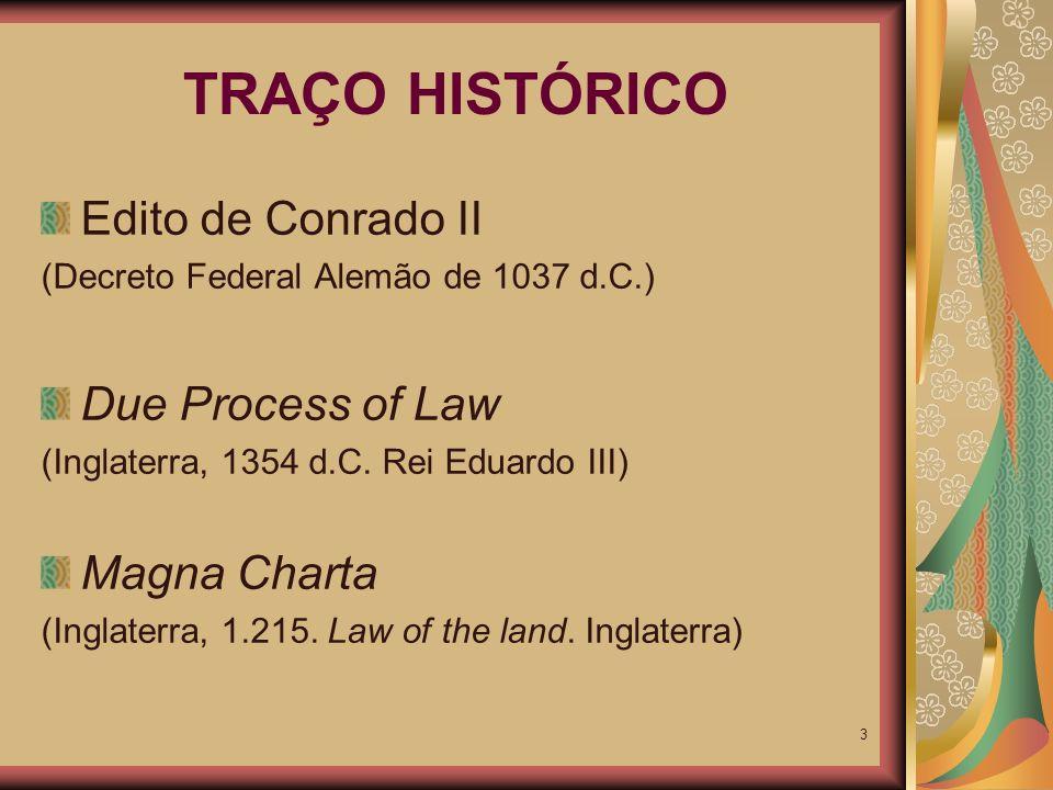 TRAÇO HISTÓRICO Edito de Conrado II Due Process of Law Magna Charta