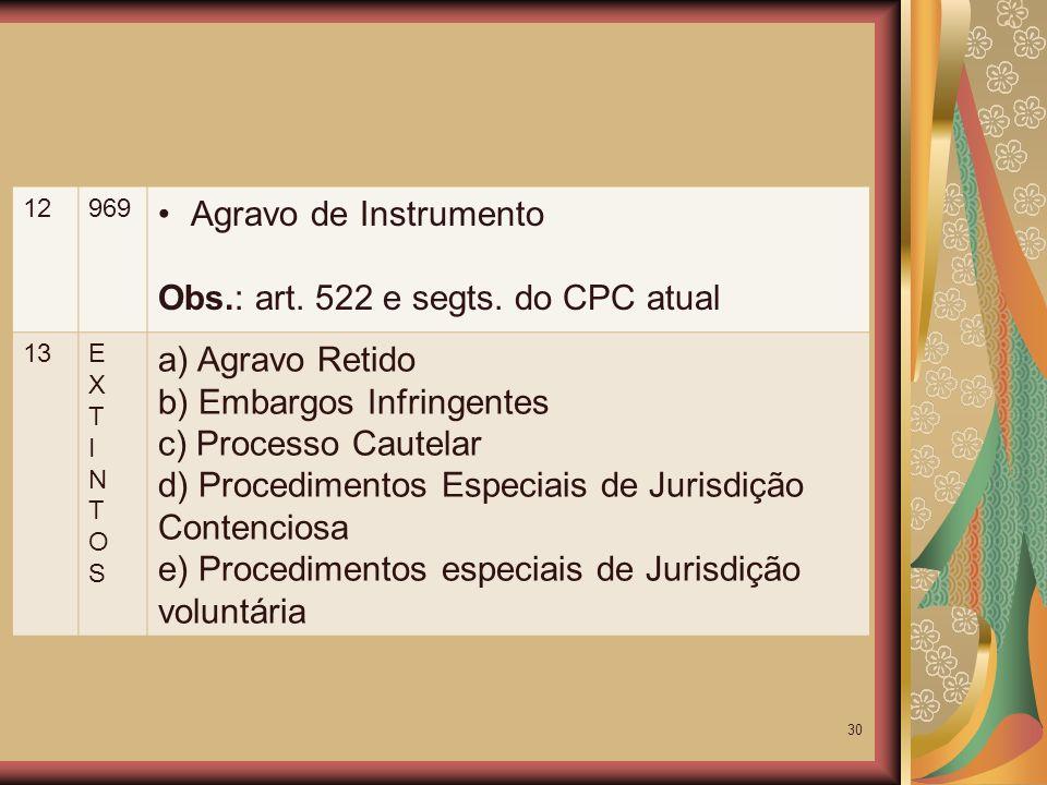 Obs.: art. 522 e segts. do CPC atual a) Agravo Retido