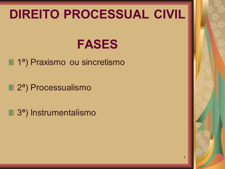DIREITO PROCESSUAL CIVIL FASES