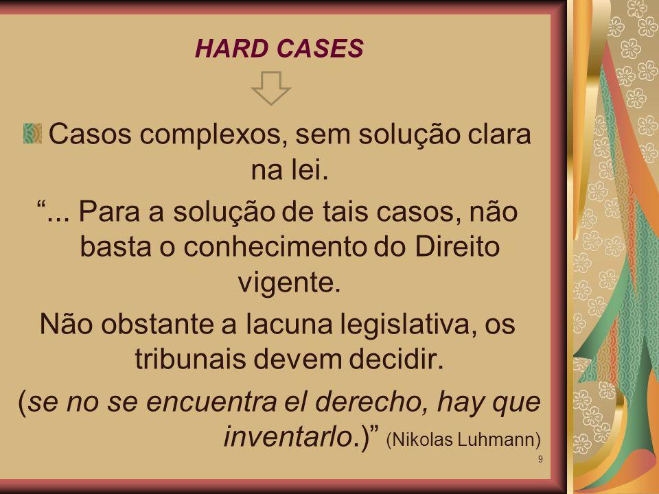Casos complexos, sem solução clara na lei.