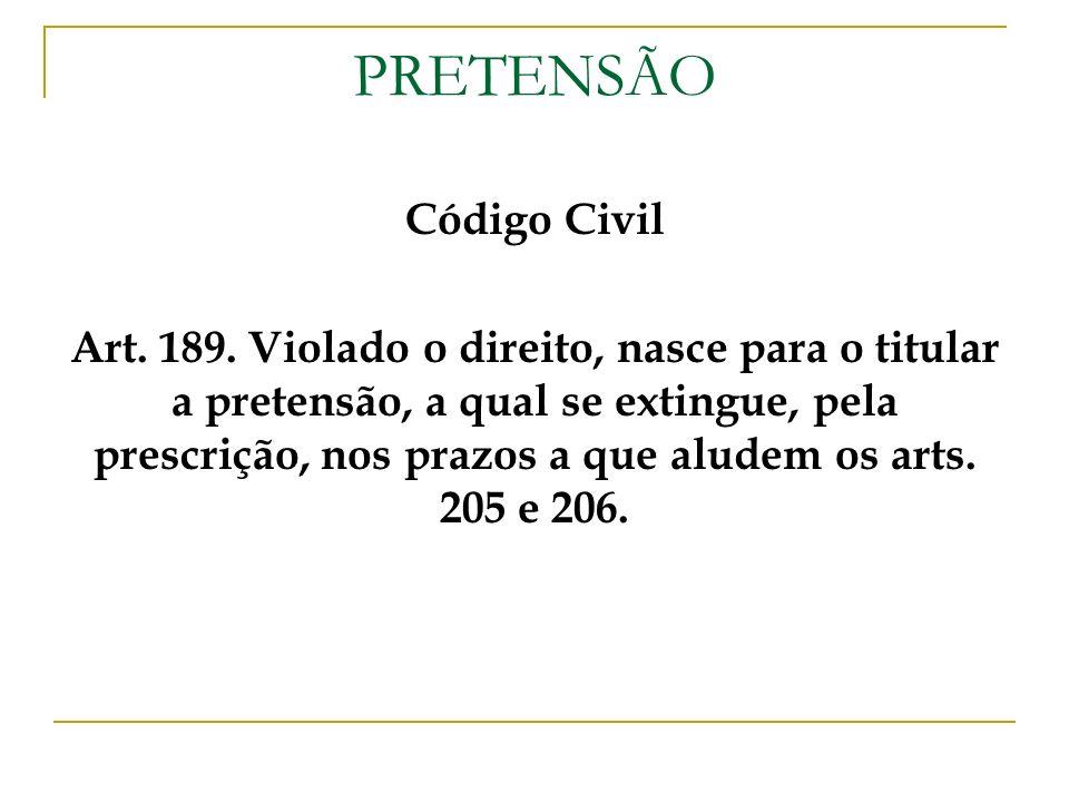 PRETENSÃO Código Civil