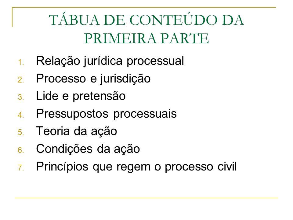 TÁBUA DE CONTEÚDO DA PRIMEIRA PARTE