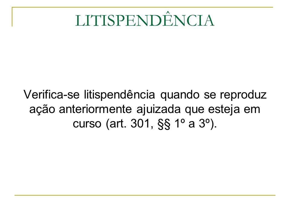 LITISPENDÊNCIAVerifica-se litispendência quando se reproduz ação anteriormente ajuizada que esteja em curso (art.