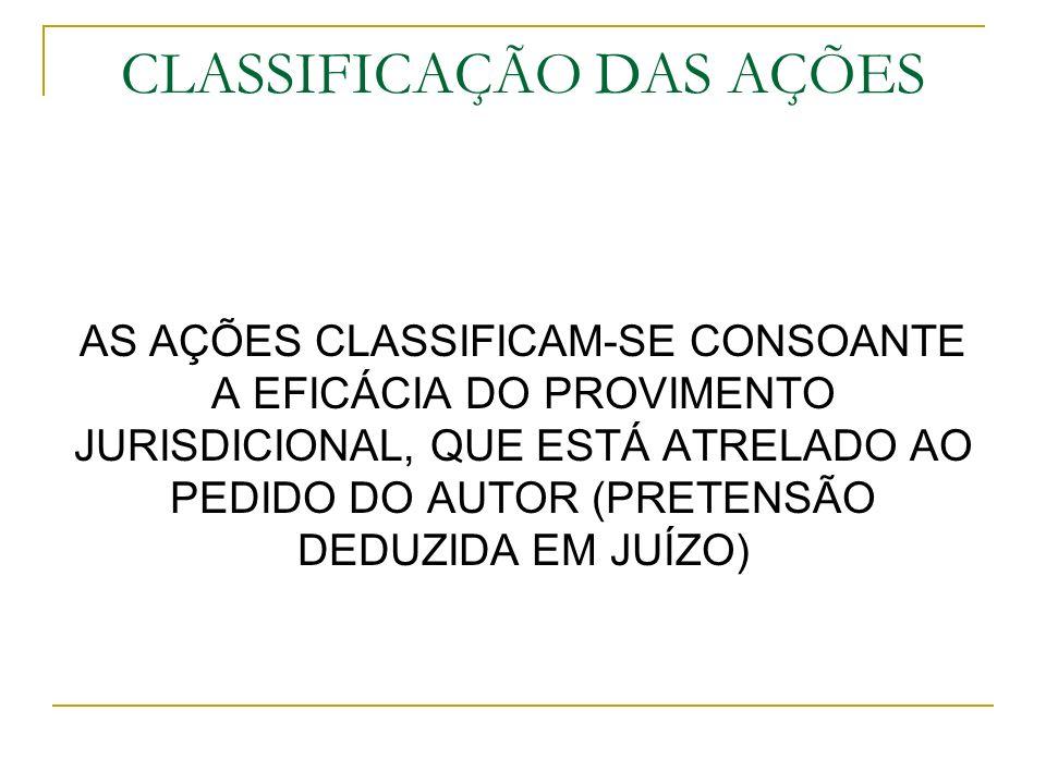 CLASSIFICAÇÃO DAS AÇÕES