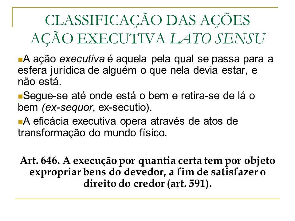 CLASSIFICAÇÃO DAS AÇÕES AÇÃO EXECUTIVA LATO SENSU