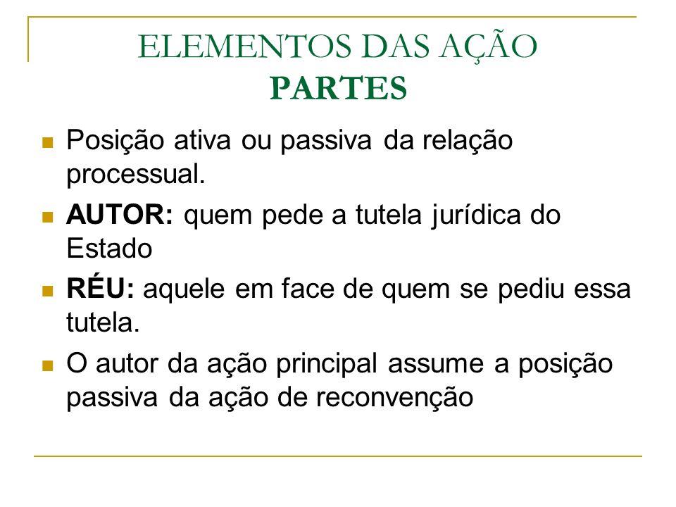 ELEMENTOS DAS AÇÃO PARTES
