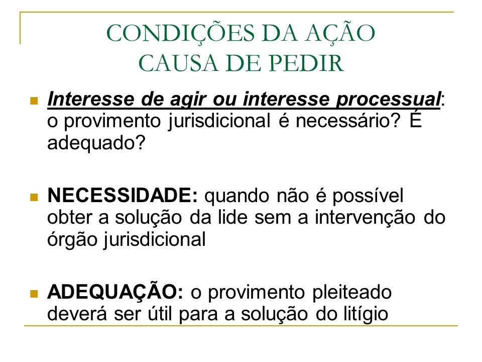 CONDIÇÕES DA AÇÃO CAUSA DE PEDIR