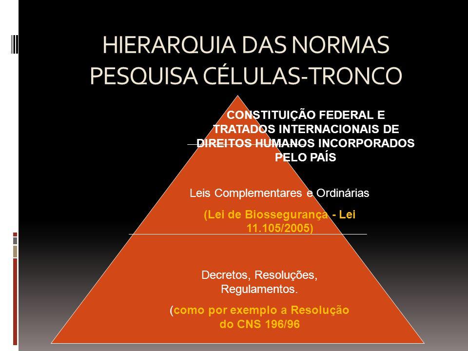 HIERARQUIA DAS NORMAS PESQUISA CÉLULAS-TRONCO