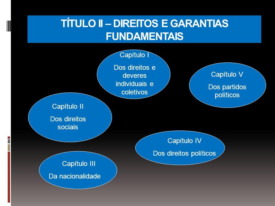 TÍTULO II – DIREITOS E GARANTIAS FUNDAMENTAIS