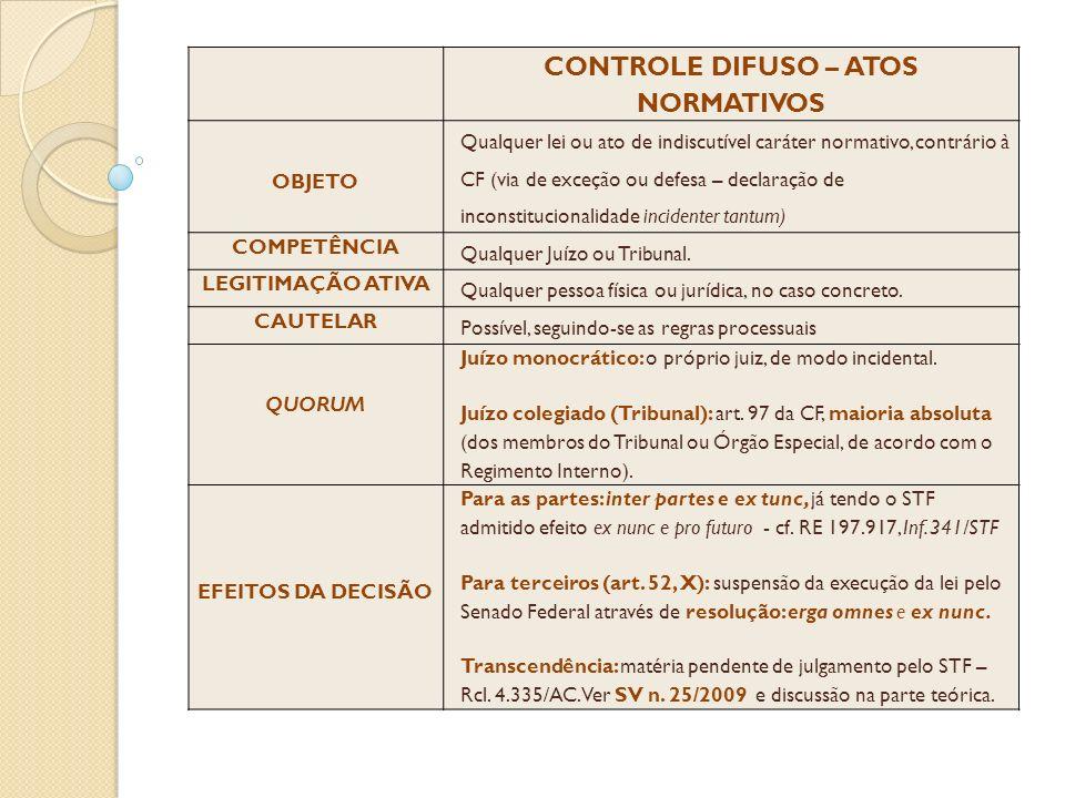 CONTROLE DIFUSO – ATOS NORMATIVOS
