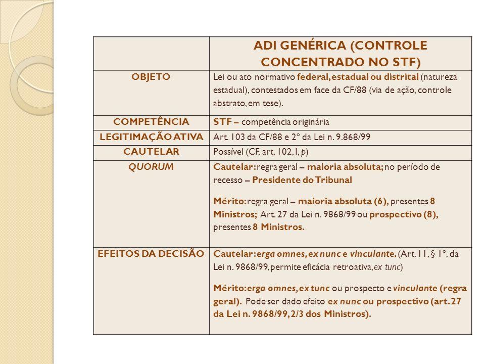 ADI GENÉRICA (CONTROLE CONCENTRADO NO STF)