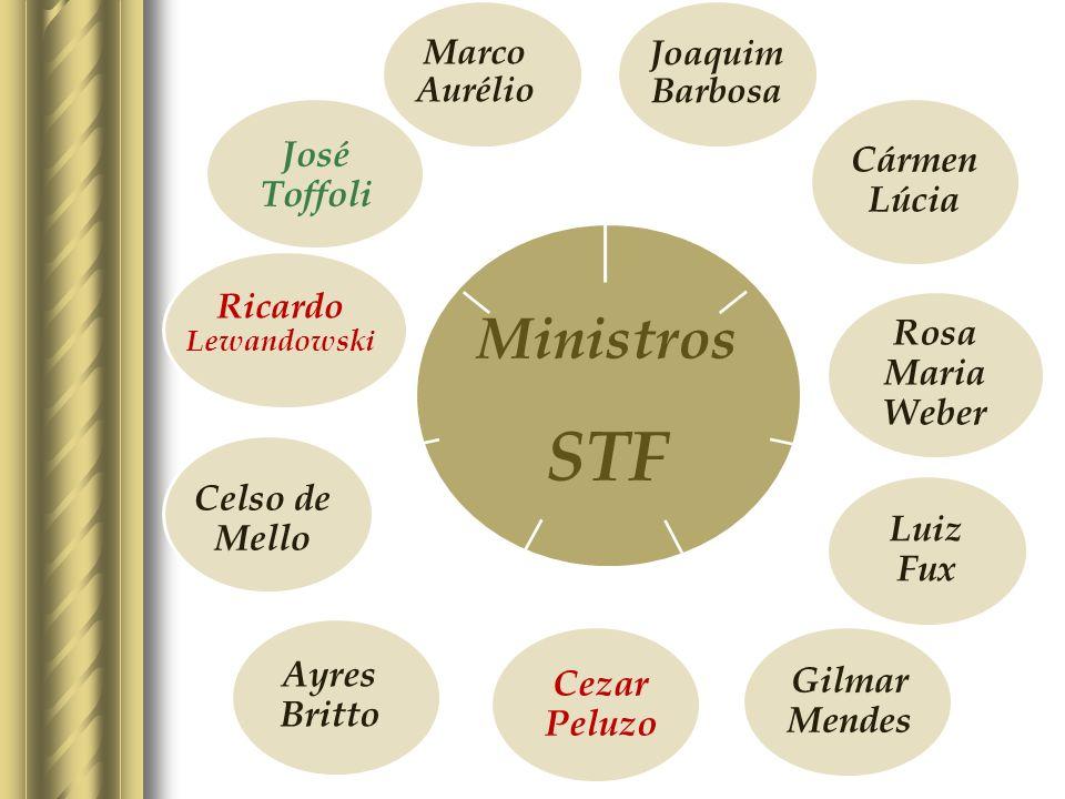 STF Ministros José Toffoli Cármen Lúcia Rosa Maria Weber