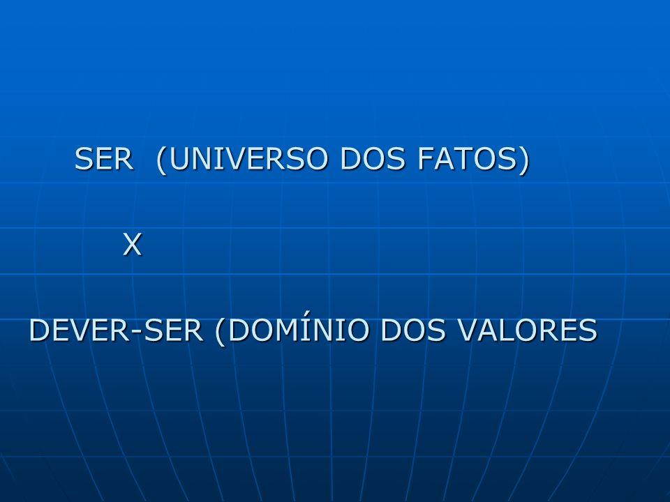 SER (UNIVERSO DOS FATOS)