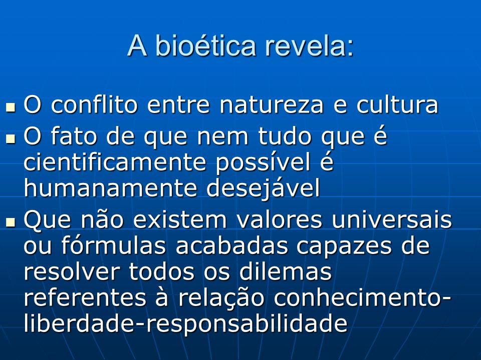 A bioética revela: O conflito entre natureza e cultura