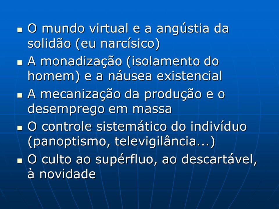 O mundo virtual e a angústia da solidão (eu narcísico)