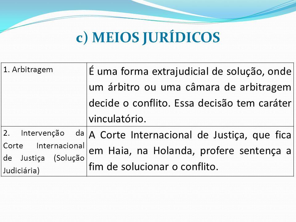 c) MEIOS JURÍDICOS 1. Arbitragem.