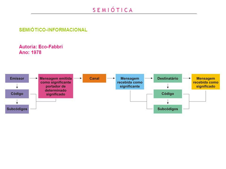 S E M I Ó T I C A SEMIÓTICO-INFORMACIONAL Autoria: Eco-Fabbri