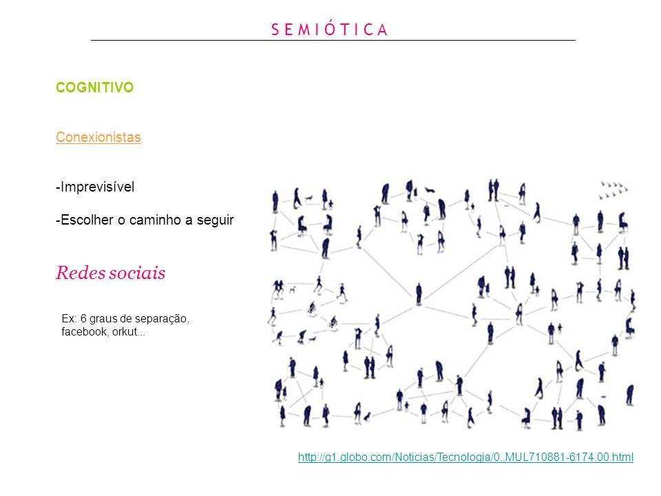Redes sociais S E M I Ó T I C A COGNITIVO Conexionistas -Imprevisível