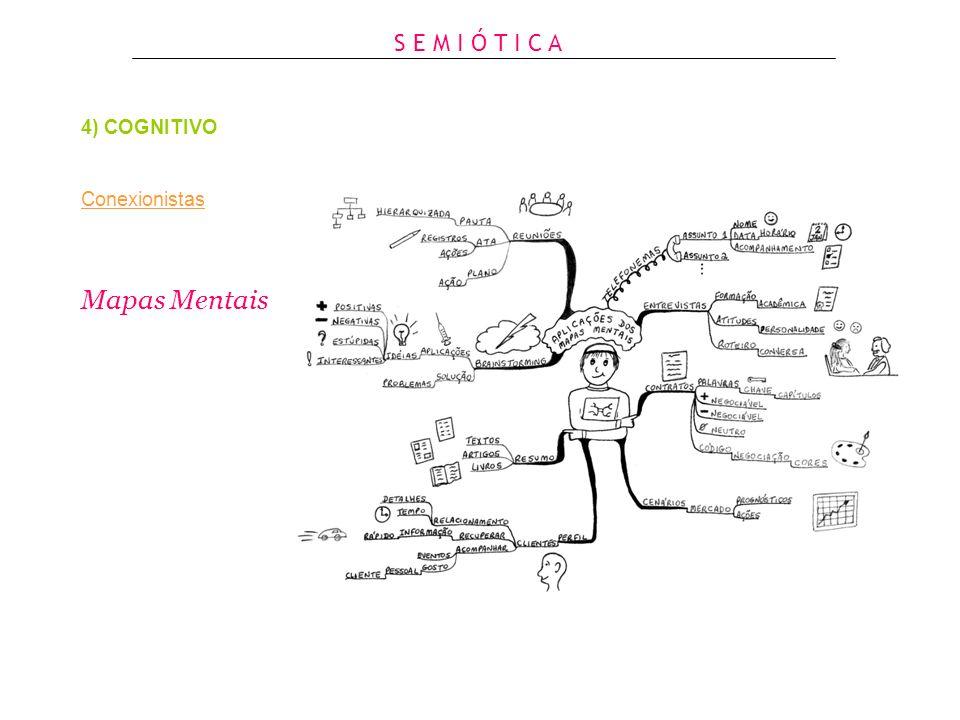 S E M I Ó T I C A 4) COGNITIVO Conexionistas Mapas Mentais