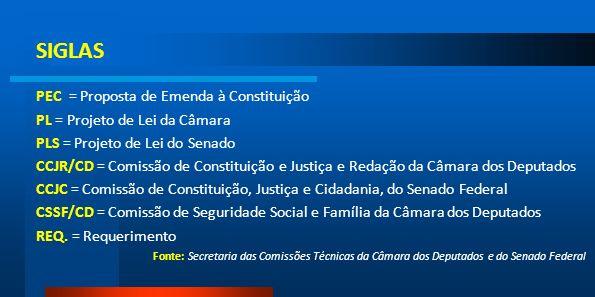 SIGLAS PEC = Proposta de Emenda à Constituição
