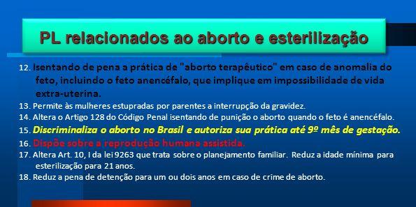 PL relacionados ao aborto e esterilização