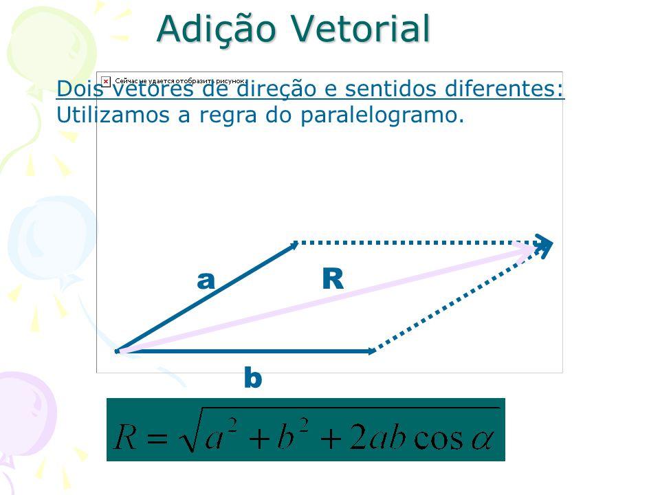 Adição Vetorial a R b Dois vetores de direção e sentidos diferentes: