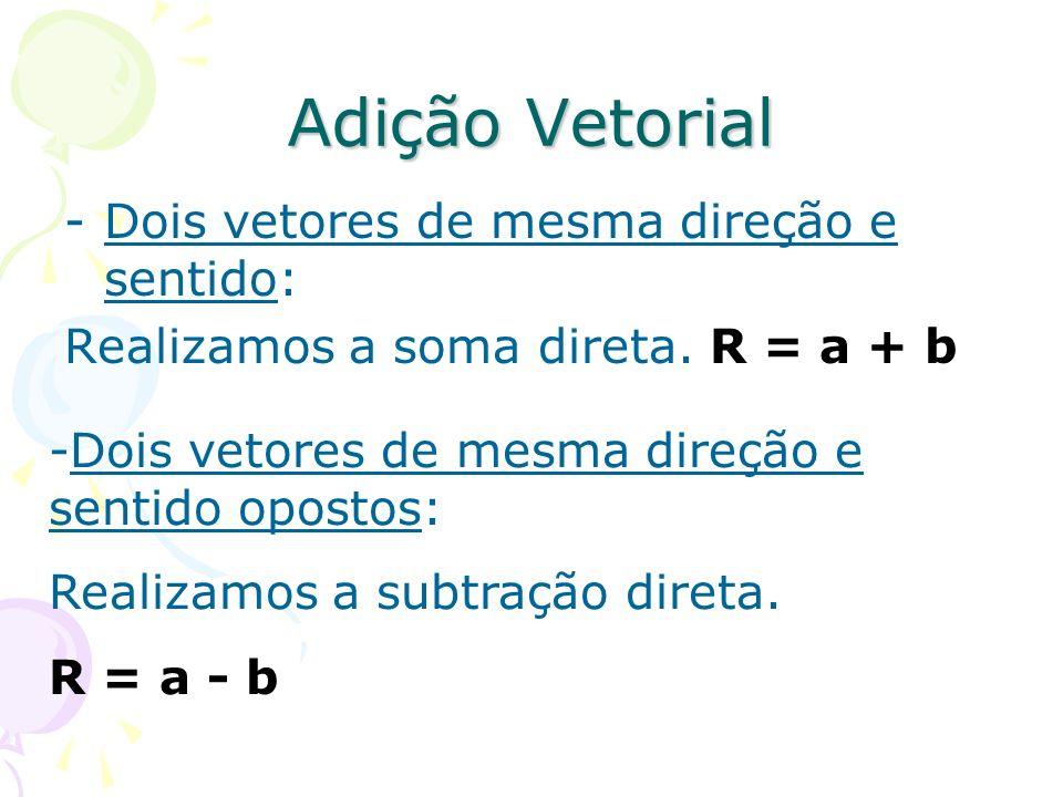 Adição Vetorial Dois vetores de mesma direção e sentido: