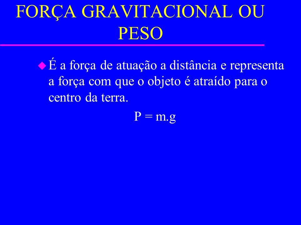 FORÇA GRAVITACIONAL OU PESO