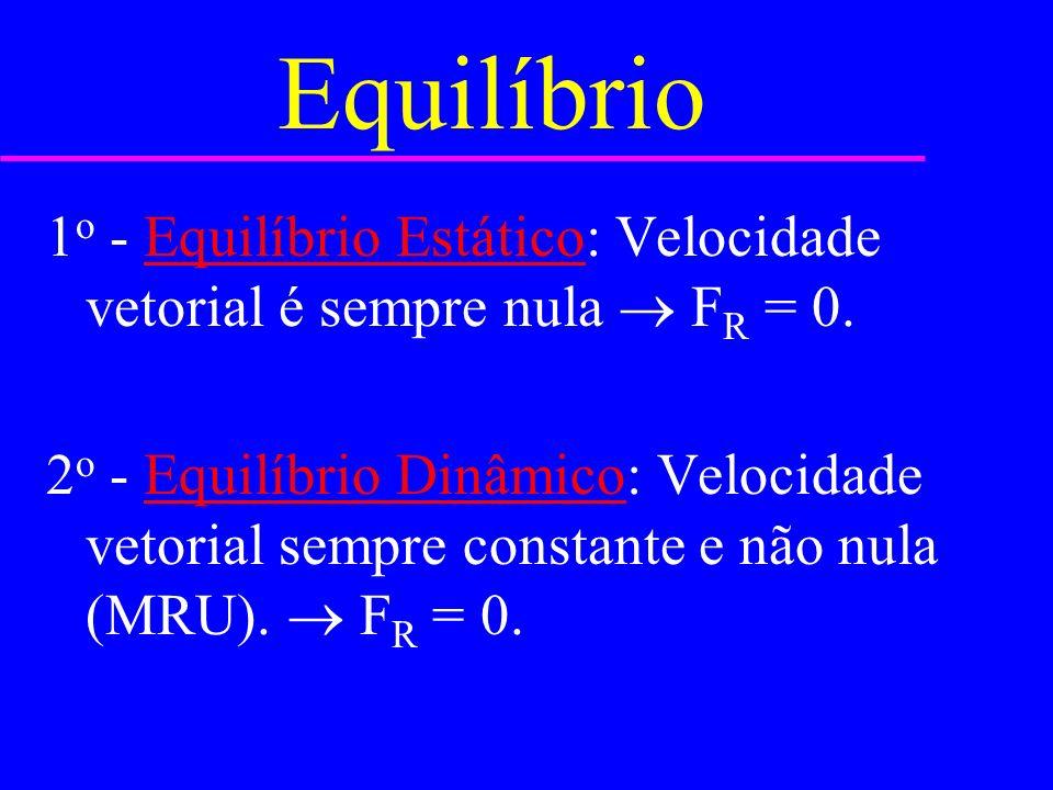 Equilíbrio 1o - Equilíbrio Estático: Velocidade vetorial é sempre nula  FR = 0.