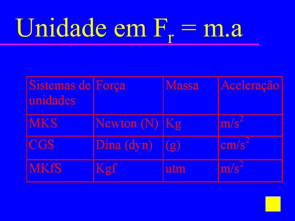 Unidade em Fr = m.a
