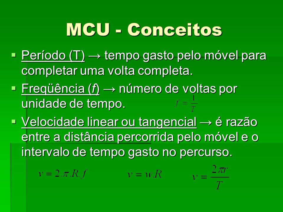 MCU - Conceitos Período (T) → tempo gasto pelo móvel para completar uma volta completa. Freqüência (f) → número de voltas por unidade de tempo.