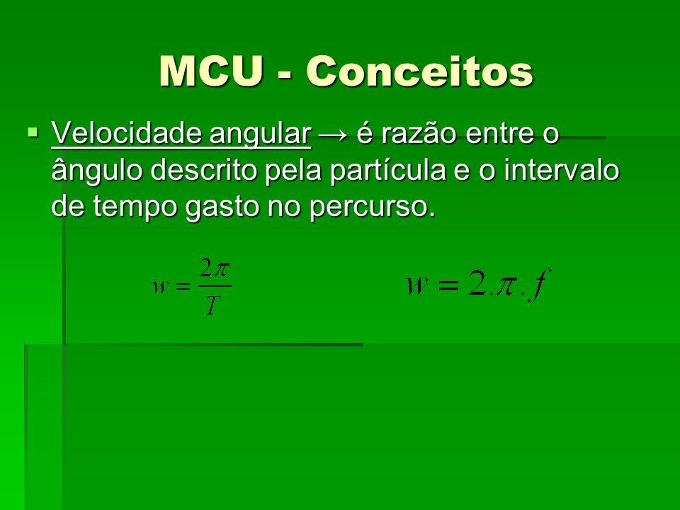 MCU - Conceitos Velocidade angular → é razão entre o ângulo descrito pela partícula e o intervalo de tempo gasto no percurso.