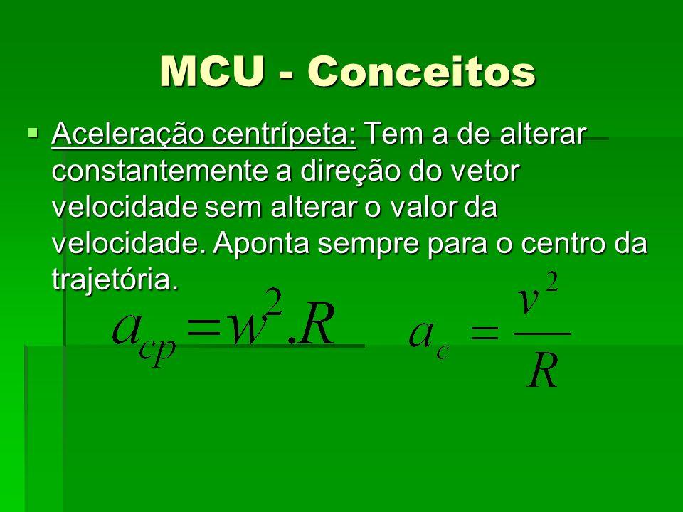 MCU - Conceitos