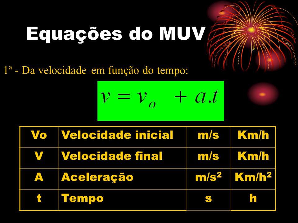 Equações do MUV 1ª - Da velocidade em função do tempo: Vo