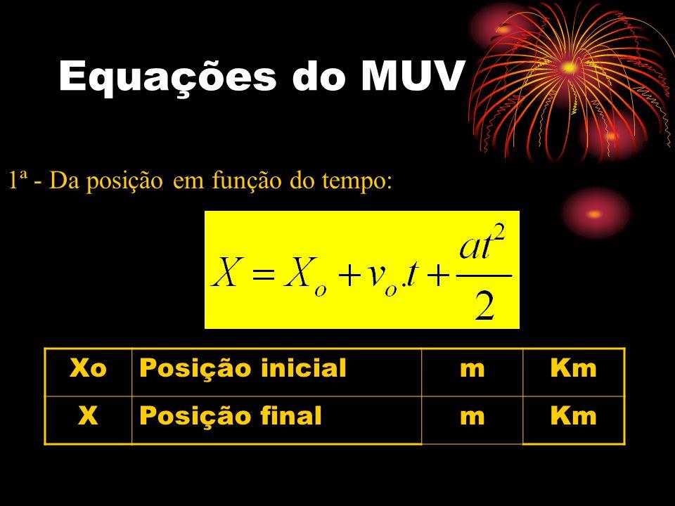 Equações do MUV 1ª - Da posição em função do tempo: Xo Posição inicial