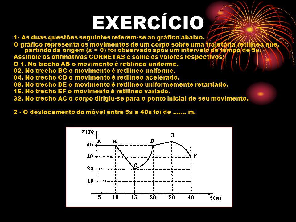 EXERCÍCIO 1- As duas questões seguintes referem-se ao gráfico abaixo.