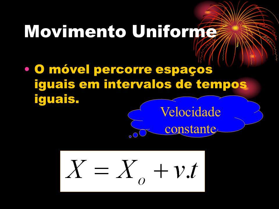 Movimento Uniforme Velocidade constante