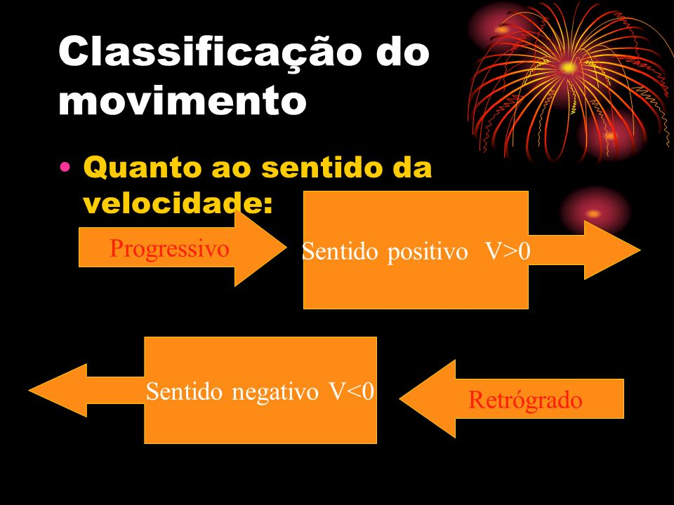 Classificação do movimento