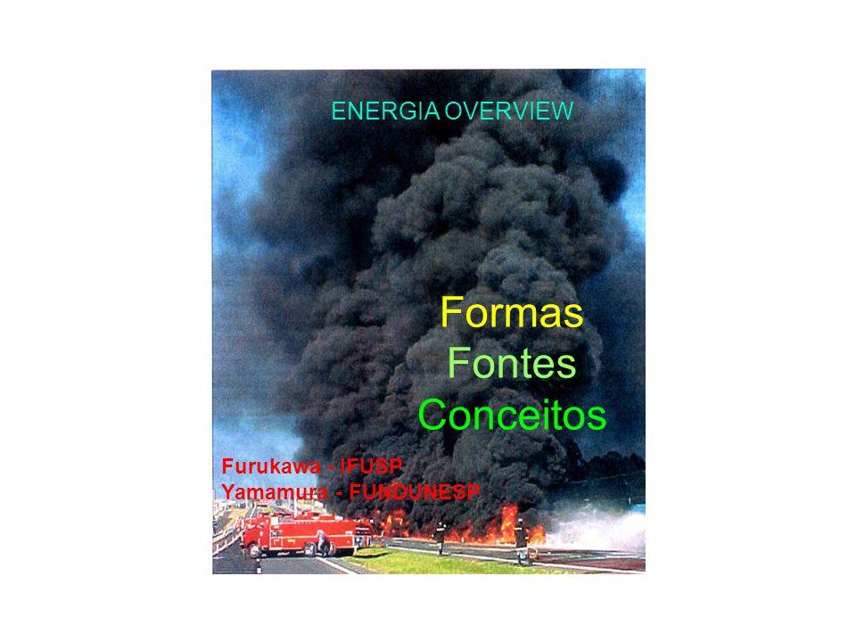 Formas Fontes Conceitos Não renovável ENERGIA OVERVIEW