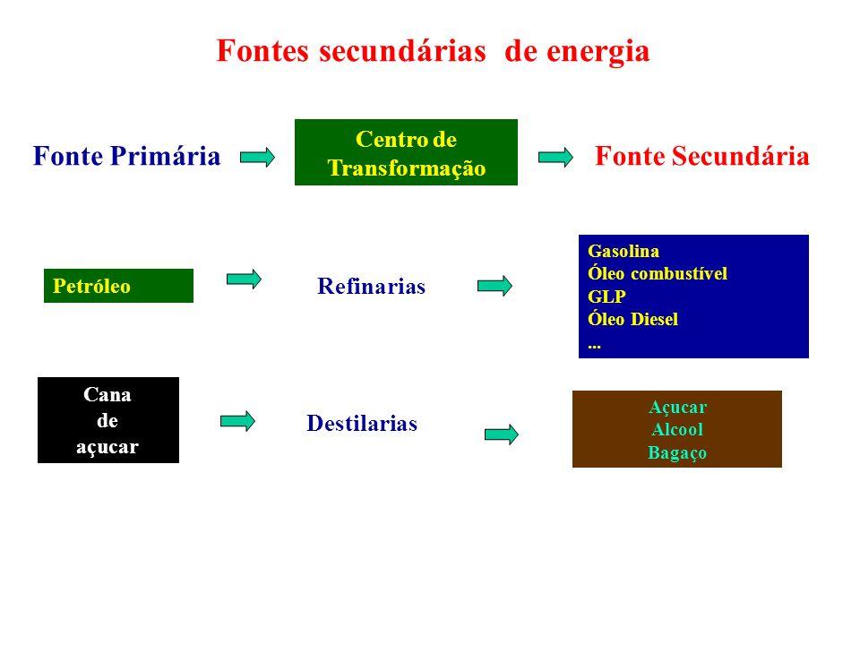 Fontes secundárias de energia