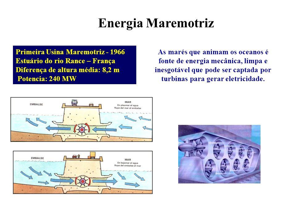 Energia Maremotriz Primeira Usina Maremotriz - 1966