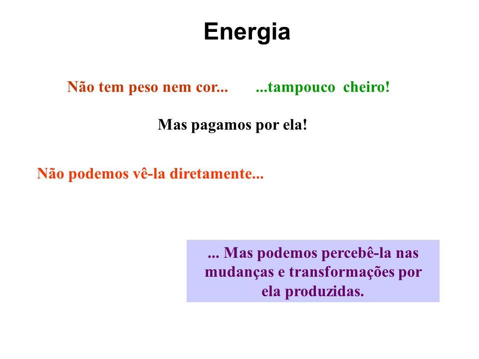 Energia Não tem peso nem cor... ...tampouco cheiro!