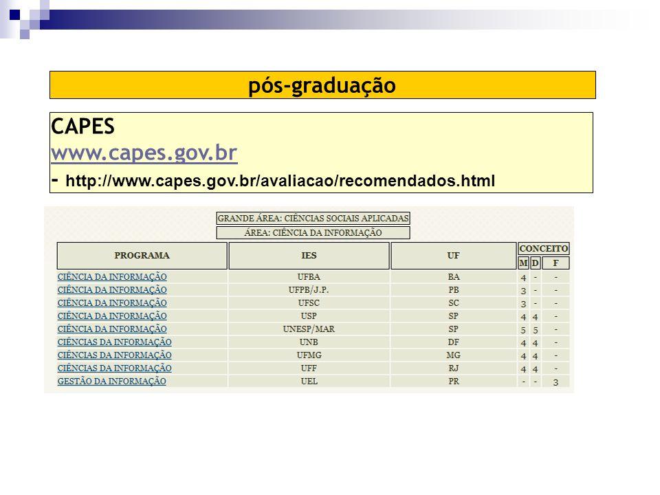 pós-graduação CAPES www.capes.gov.br - http://www.capes.gov.br/avaliacao/recomendados.html